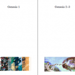 Worksheet: Genesis Creation Stories Lesson Plan